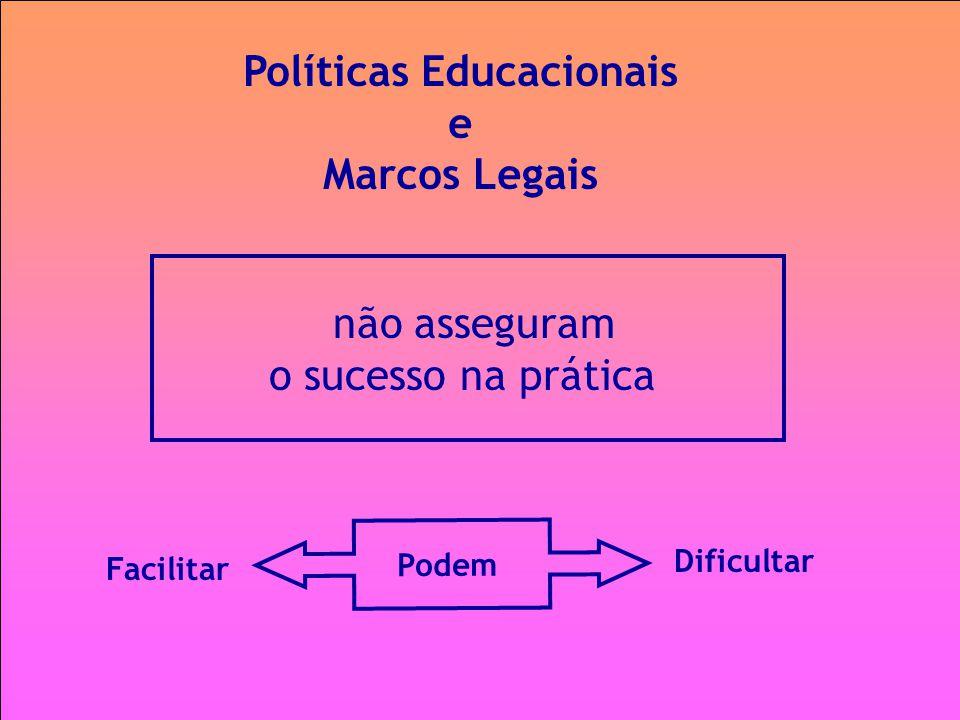 Políticas Educacionais e Marcos Legais não asseguram o sucesso na prática Podem Facilitar Dificultar