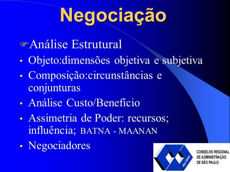 Negociação Análise Estrutural Objeto:dimensões objetiva e subjetiva Composição:circunstâncias e conjunturas Análise Custo/Benefício Assimetria de Pode