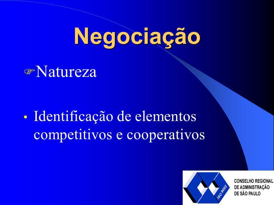 Negociação Natureza Identificação de elementos competitivos e cooperativos