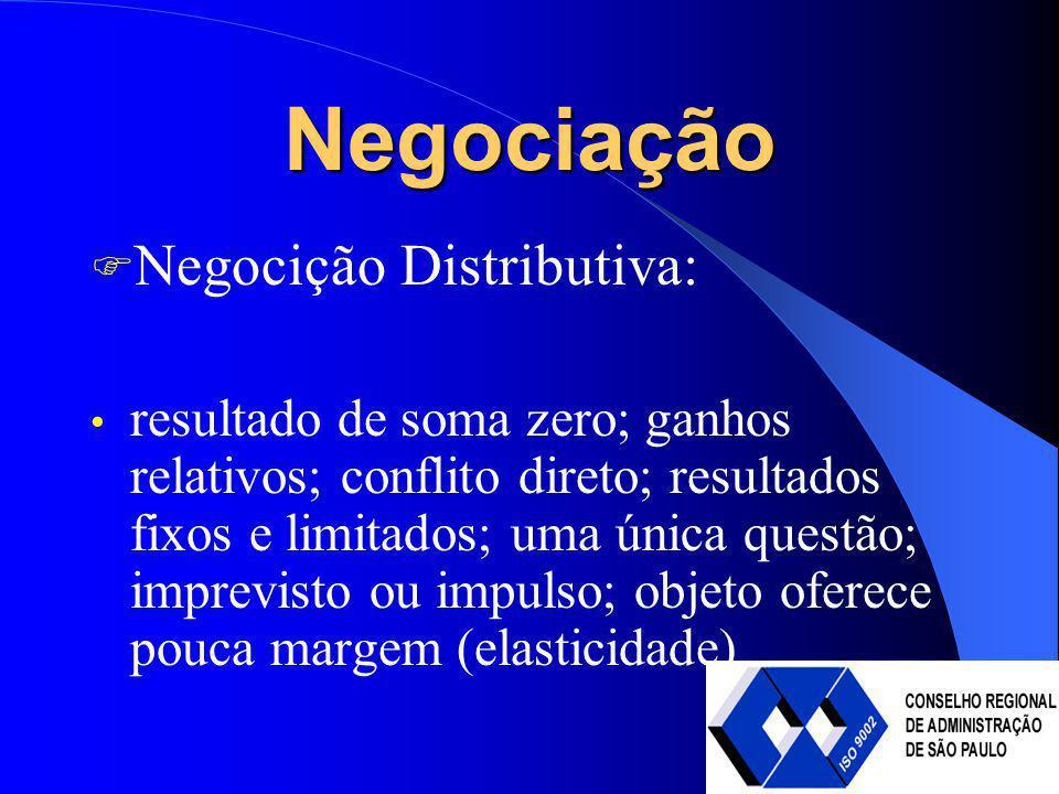 Negociação Negocição Distributiva: resultado de soma zero; ganhos relativos; conflito direto; resultados fixos e limitados; uma única questão; imprevi