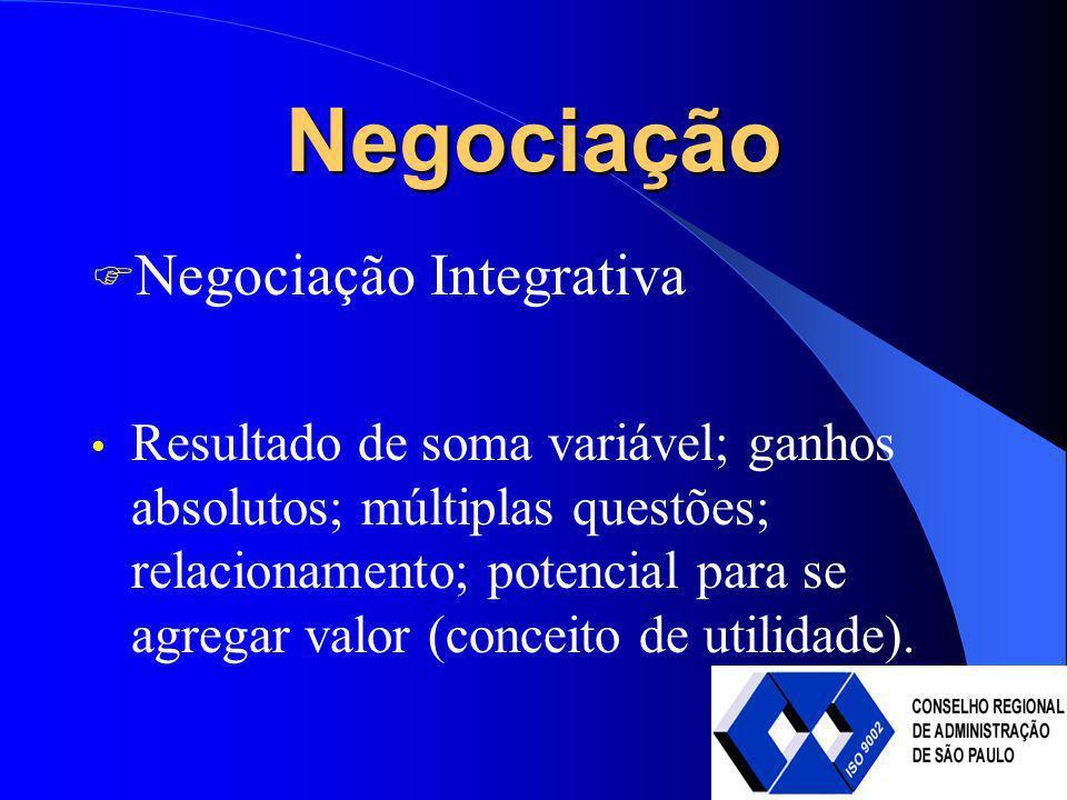 Negociação Negociação Integrativa Resultado de soma variável; ganhos absolutos; múltiplas questões; relacionamento; potencial para se agregar valor (c