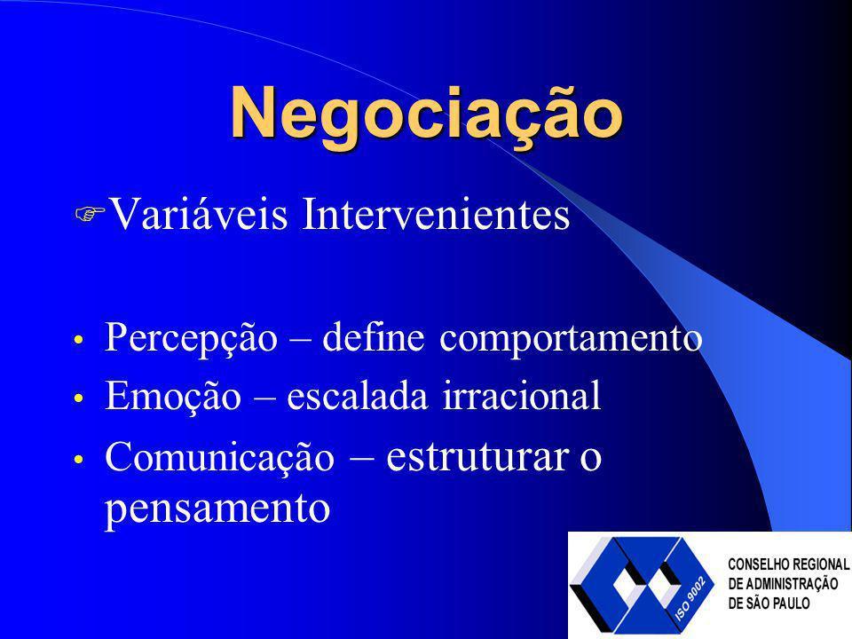 Negociação Variáveis Intervenientes Percepção – define comportamento Emoção – escalada irracional Comunicação – estruturar o pensamento