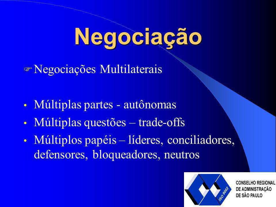 Negociação Negociações Multilaterais Múltiplas partes - autônomas Múltiplas questões – trade-offs Múltiplos papéis – líderes, conciliadores, defensore