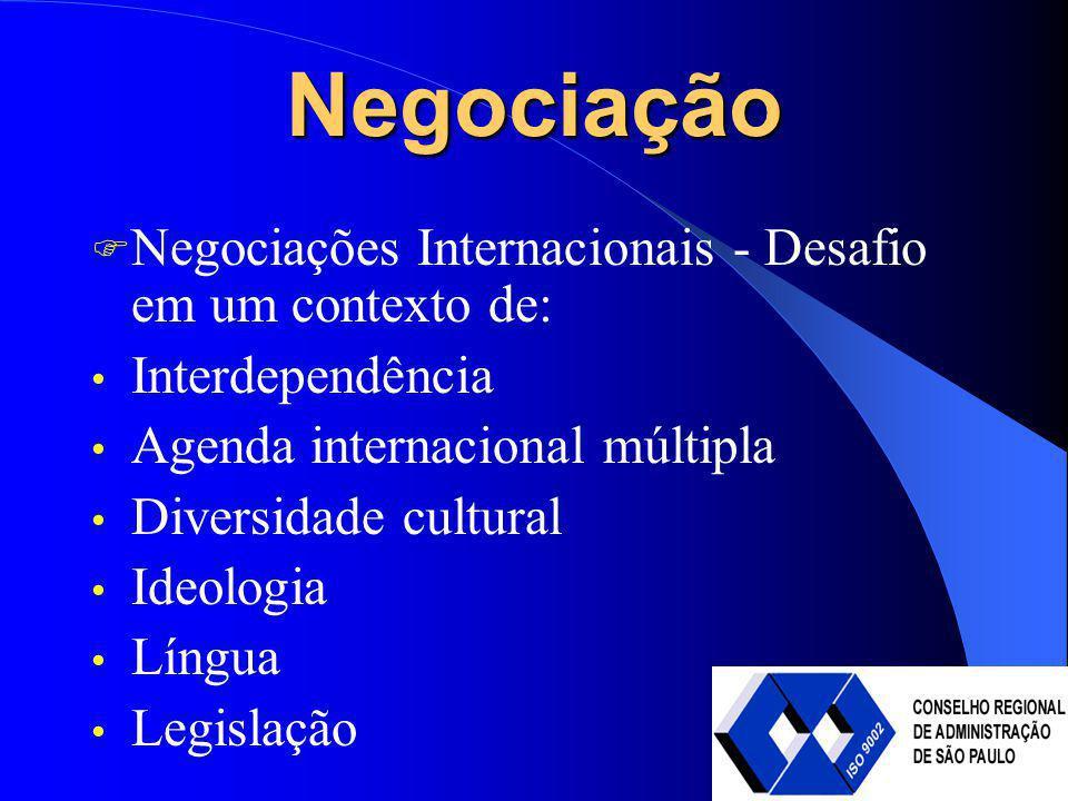 Negociação Negociações Internacionais - Desafio em um contexto de: Interdependência Agenda internacional múltipla Diversidade cultural Ideologia Língu