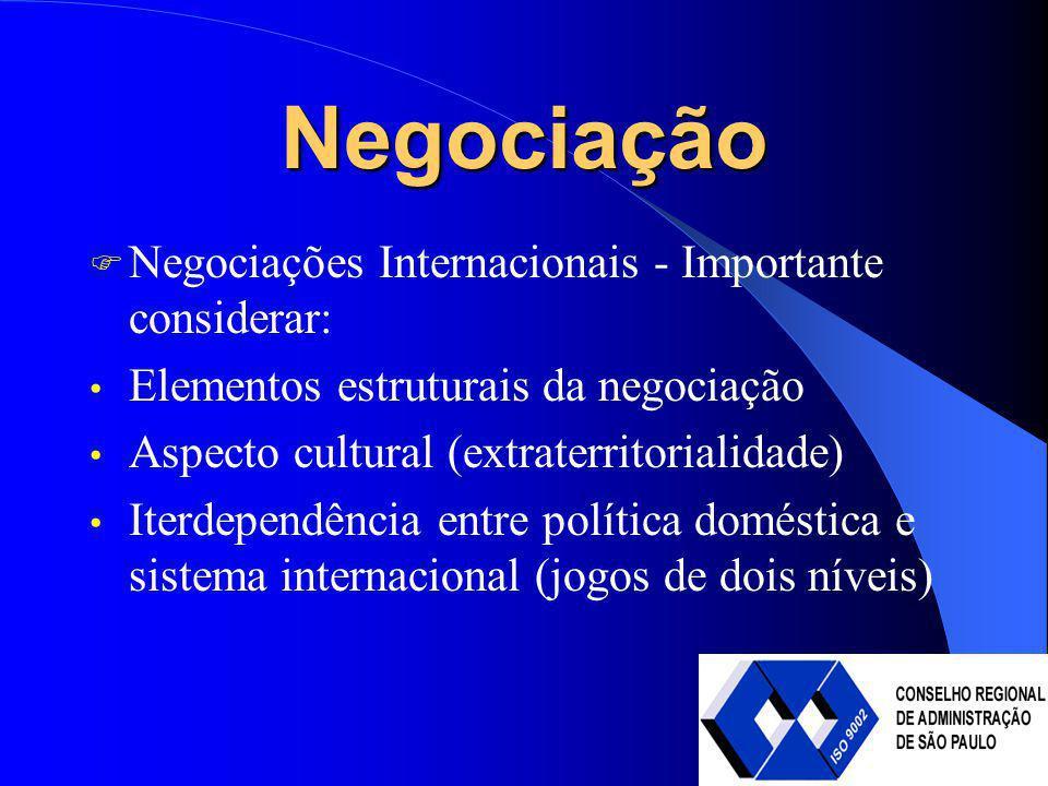 Negociação Negociações Internacionais - Importante considerar: Elementos estruturais da negociação Aspecto cultural (extraterritorialidade) Iterdepend