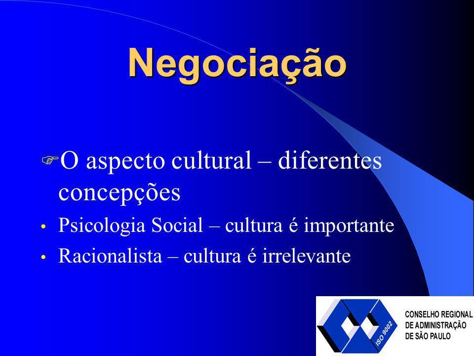 Negociação O aspecto cultural – diferentes concepções Psicologia Social – cultura é importante Racionalista – cultura é irrelevante