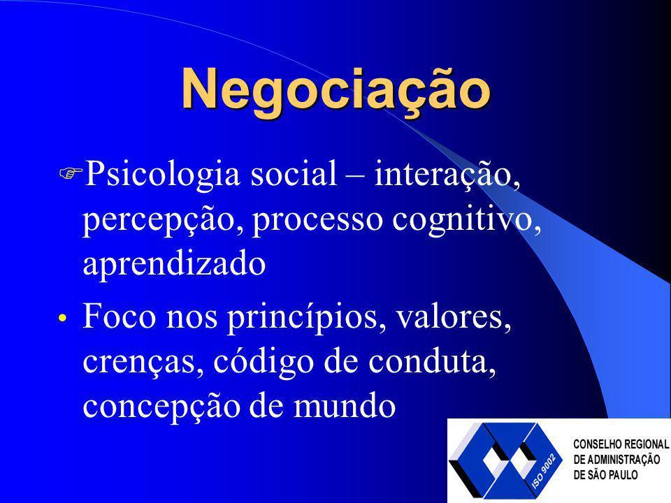 Negociação Psicologia social – interação, percepção, processo cognitivo, aprendizado Foco nos princípios, valores, crenças, código de conduta, concepç