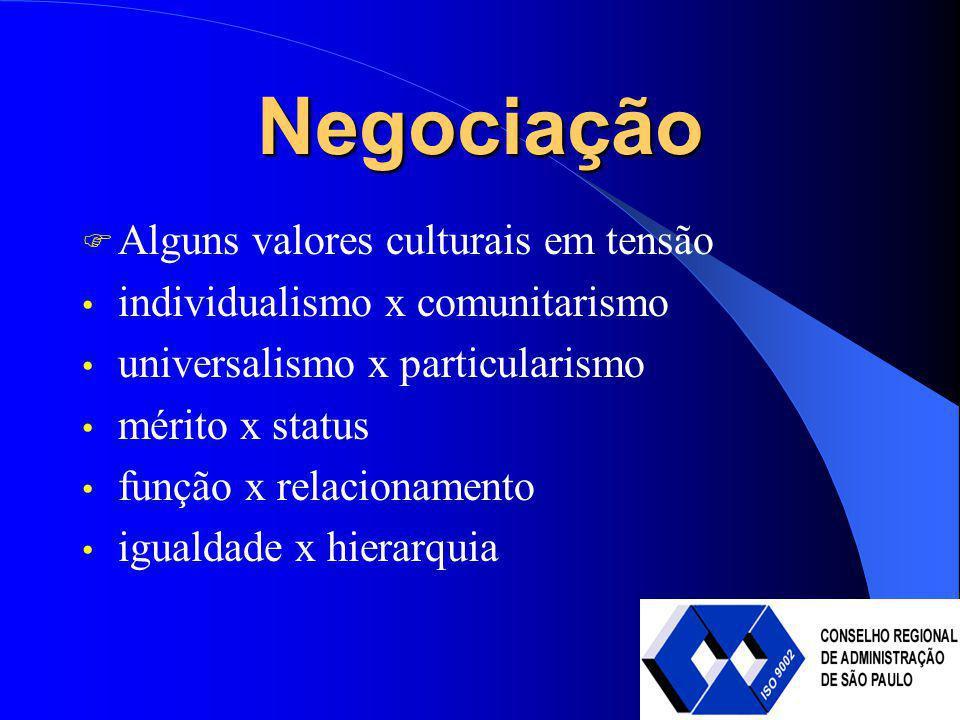 Negociação Alguns valores culturais em tensão individualismo x comunitarismo universalismo x particularismo mérito x status função x relacionamento ig