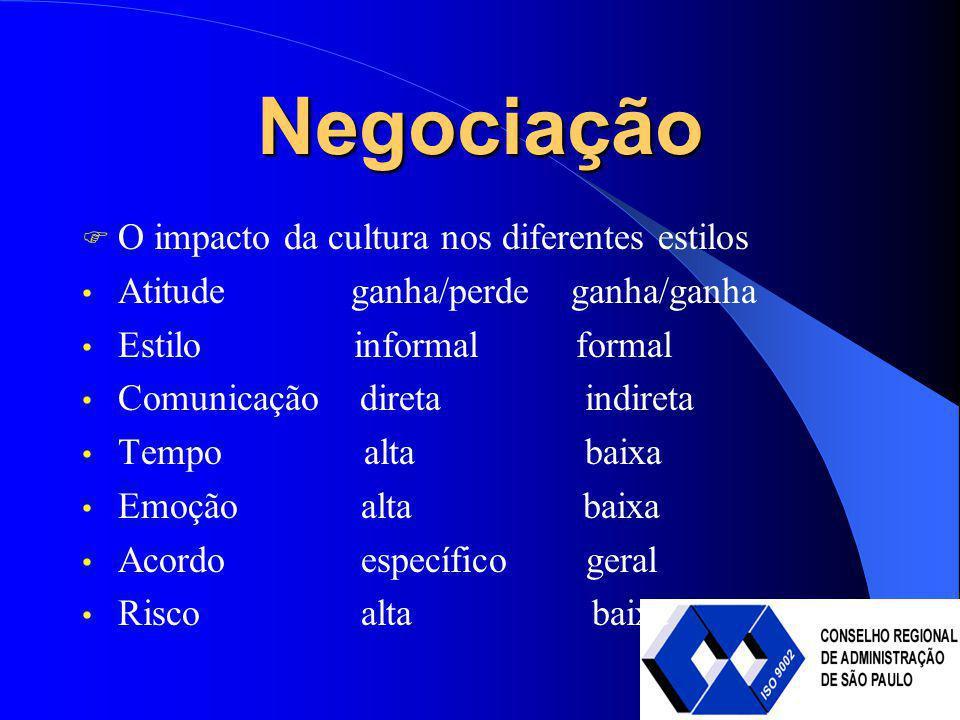 Negociação O impacto da cultura nos diferentes estilos Atitude ganha/perde ganha/ganha Estilo informal formal Comunicação direta indireta Tempo alta b