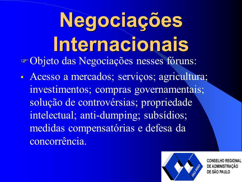 Negociações Internacionais Objeto das Negociações nesses fóruns: Acesso a mercados; serviços; agricultura; investimentos; compras governamentais; solu