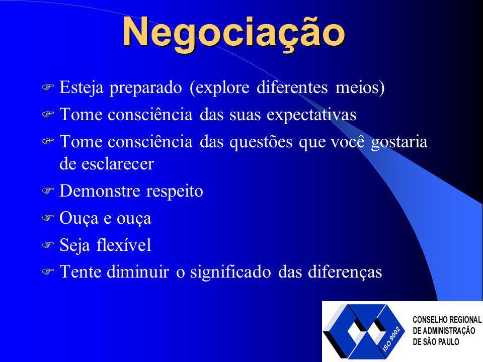 Negociação Esteja preparado (explore diferentes meios) Tome consciência das suas expectativas Tome consciência das questões que você gostaria de escla