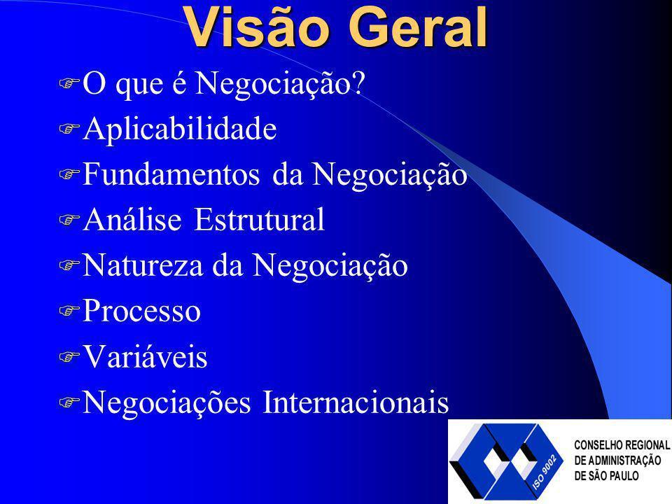 Visão Geral O que é Negociação? Aplicabilidade Fundamentos da Negociação Análise Estrutural Natureza da Negociação Processo Variáveis Negociações Inte