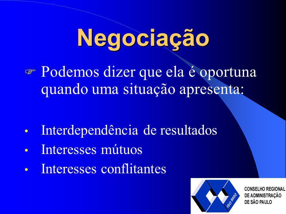 Negociação Podemos dizer que ela é oportuna quando uma situação apresenta: Interdependência de resultados Interesses mútuos Interesses conflitantes