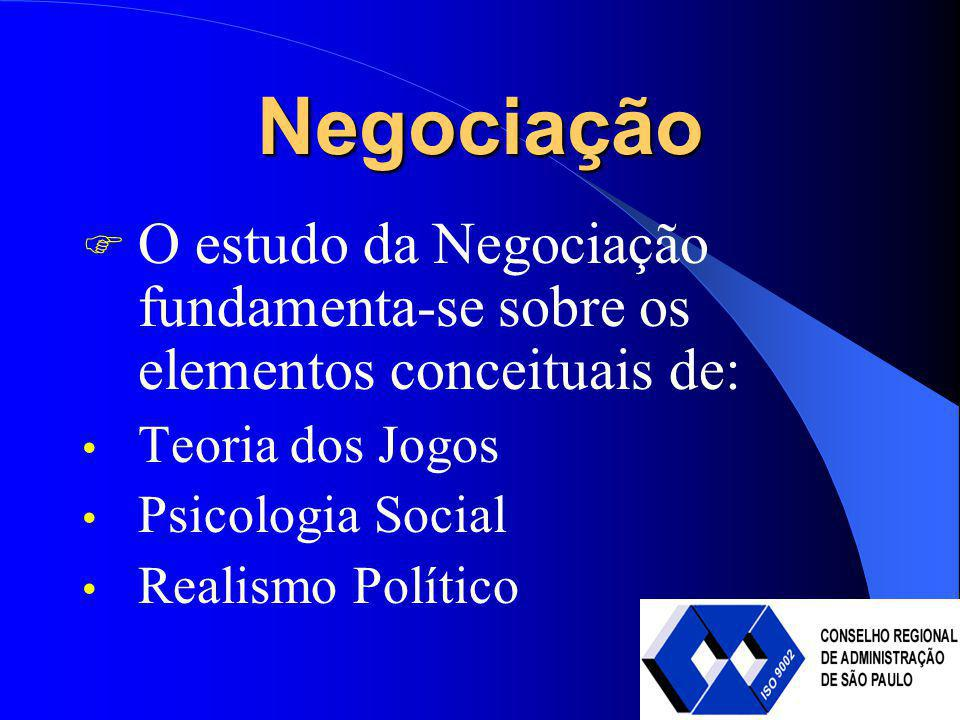Negociação O estudo da Negociação fundamenta-se sobre os elementos conceituais de: Teoria dos Jogos Psicologia Social Realismo Político