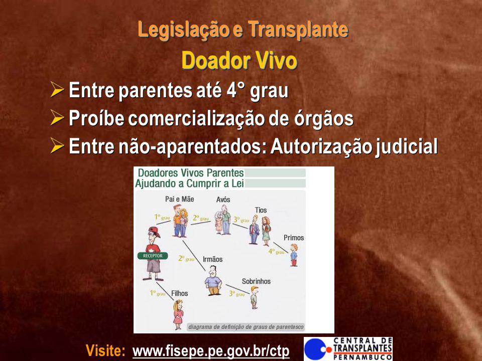 Visite: www.fisepe.pe.gov.br/ctp Legislação e Transplante Doador Vivo Doador Vivo Entre parentes até 4° grau Proíbe comercialização de órgãos Entre nã