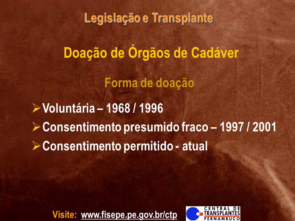Visite: www.fisepe.pe.gov.br/ctp Legislação e Transplante Doação de Órgãos de Cadáver Voluntária – 1968 / 1996 Consentimento presumido fraco – 1997 /