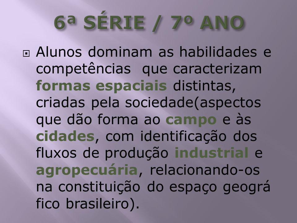 Sondagem em torno da problematização da própria formação territorial, do desenho do território brasileiro.