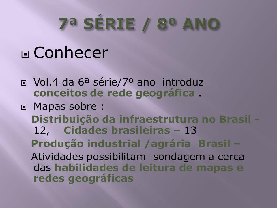 Conhecer Vol.4 da 6ª série/7º ano introduz conceitos de rede geográfica. Mapas sobre : Distribuição da infraestrutura no Brasil - 12, Cidades brasilei