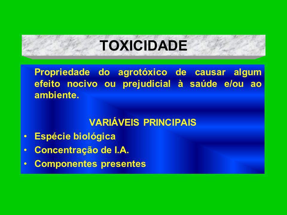 TOXICIDADE Propriedade do agrotóxico de causar algum efeito nocivo ou prejudicial à saúde e/ou ao ambiente. VARIÁVEIS PRINCIPAIS Espécie biológica Con