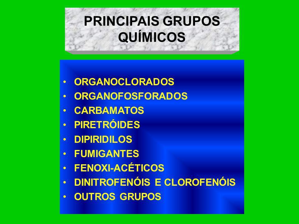 PRINCIPAIS GRUPOS QUÍMICOS ORGANOCLORADOS ORGANOFOSFORADOS CARBAMATOS PIRETRÓIDES DIPIRIDILOS FUMIGANTES FENOXI-ACÉTICOS DINITROFENÓIS E CLOROFENÓIS O
