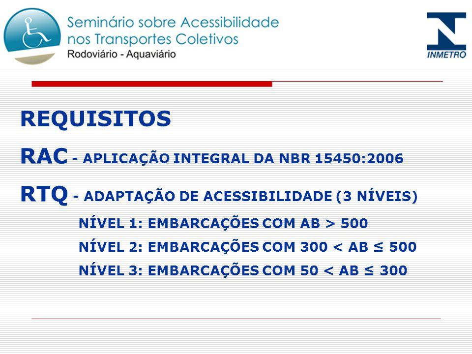 REQUISITOS RAC - APLICAÇÃO INTEGRAL DA NBR 15450:2006 RTQ - ADAPTAÇÃO DE ACESSIBILIDADE (3 NÍVEIS) NÍVEL 1: EMBARCAÇÕES COM AB > 500 NÍVEL 2: EMBARCAÇ