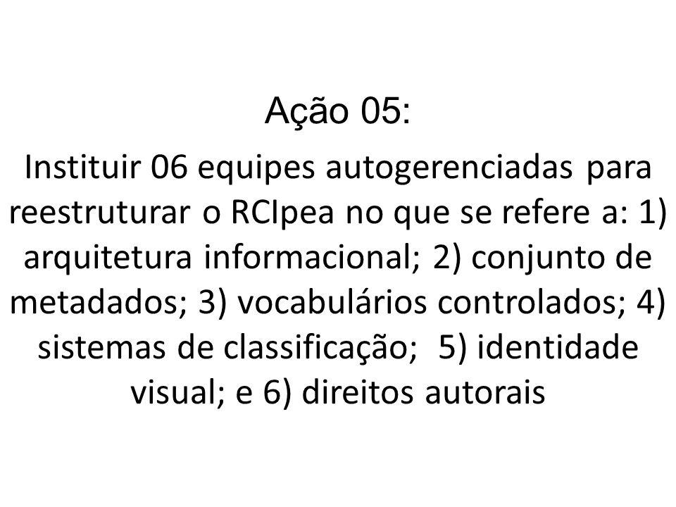 Ação 05: Instituir 06 equipes autogerenciadas para reestruturar o RCIpea no que se refere a: 1) arquitetura informacional; 2) conjunto de metadados; 3