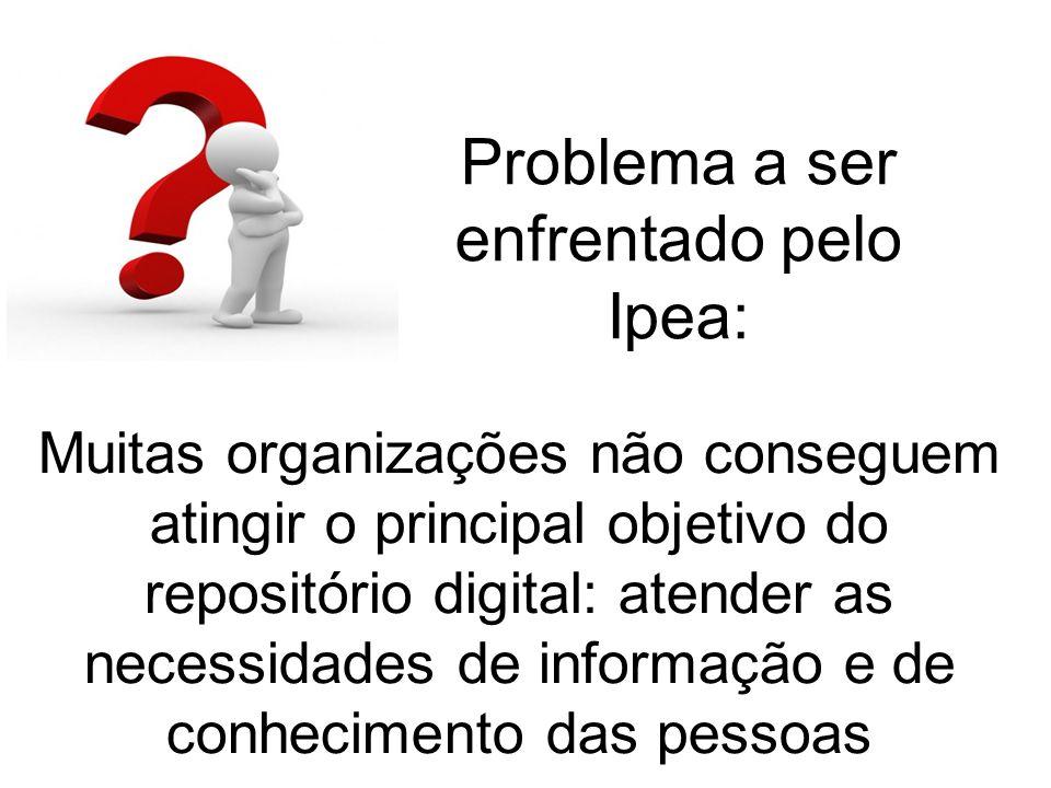 Muitas organizações não conseguem atingir o principal objetivo do repositório digital: atender as necessidades de informação e de conhecimento das pes