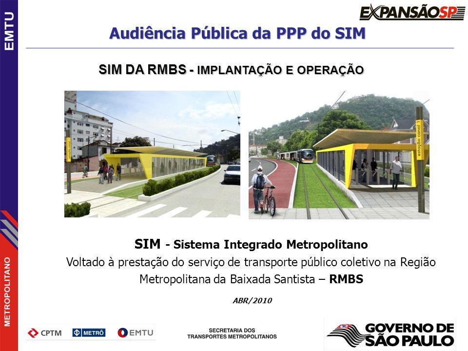 SIM DA RMBS - IMPLANTAÇÃO E OPERAÇÃO Audiência Pública da PPP do SIM SIM - Sistema Integrado Metropolitano Voltado à prestação do serviço de transport