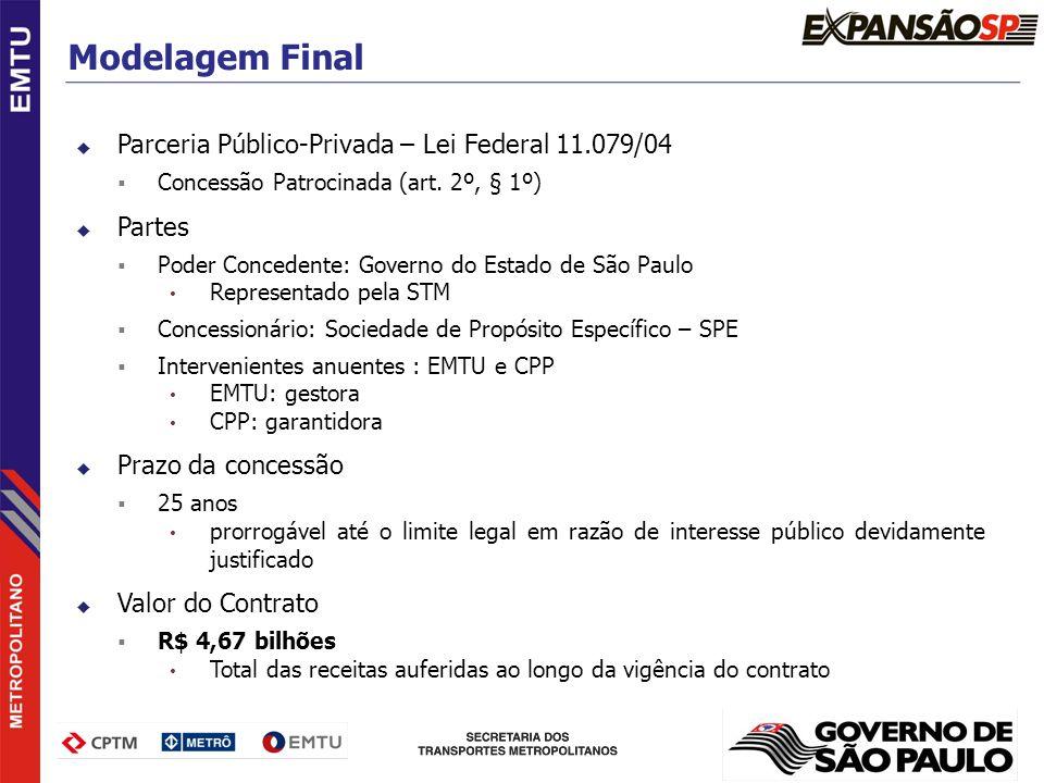 Parceria Público-Privada – Lei Federal 11.079/04 Concessão Patrocinada (art. 2º, § 1º) Partes Poder Concedente: Governo do Estado de São Paulo Represe