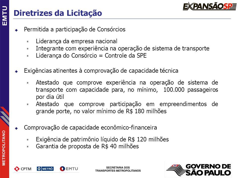Permitida a participação de Consórcios Liderança da empresa nacional Integrante com experiência na operação de sistema de transporte Liderança do Cons