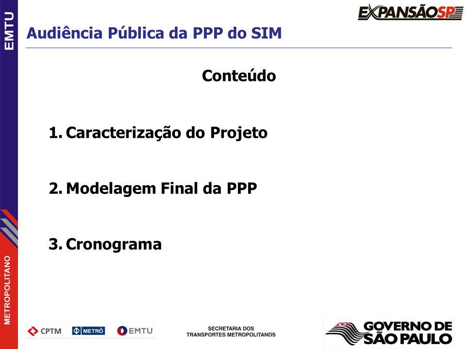 Conteúdo 1.Caracterização do Projeto 2.Modelagem Final da PPP 3.Cronograma Audiência Pública da PPP do SIM