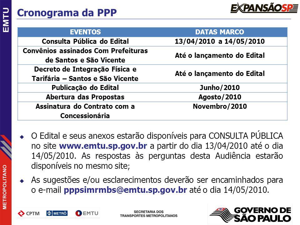EVENTOS DATAS MARCO Consulta Pública do Edital 13/04/2010 a 14/05/2010 Convênios assinados Com Prefeituras de Santos e São Vicente Até o lançamento do