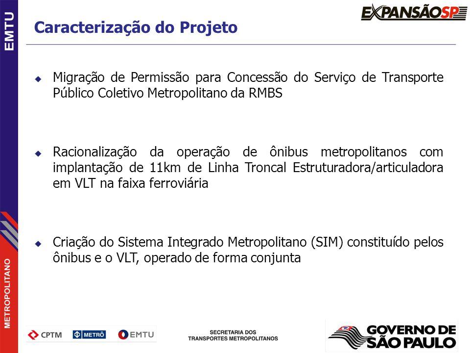 Caracterização do Projeto Migração de Permissão para Concessão do Serviço de Transporte Público Coletivo Metropolitano da RMBS Racionalização da opera
