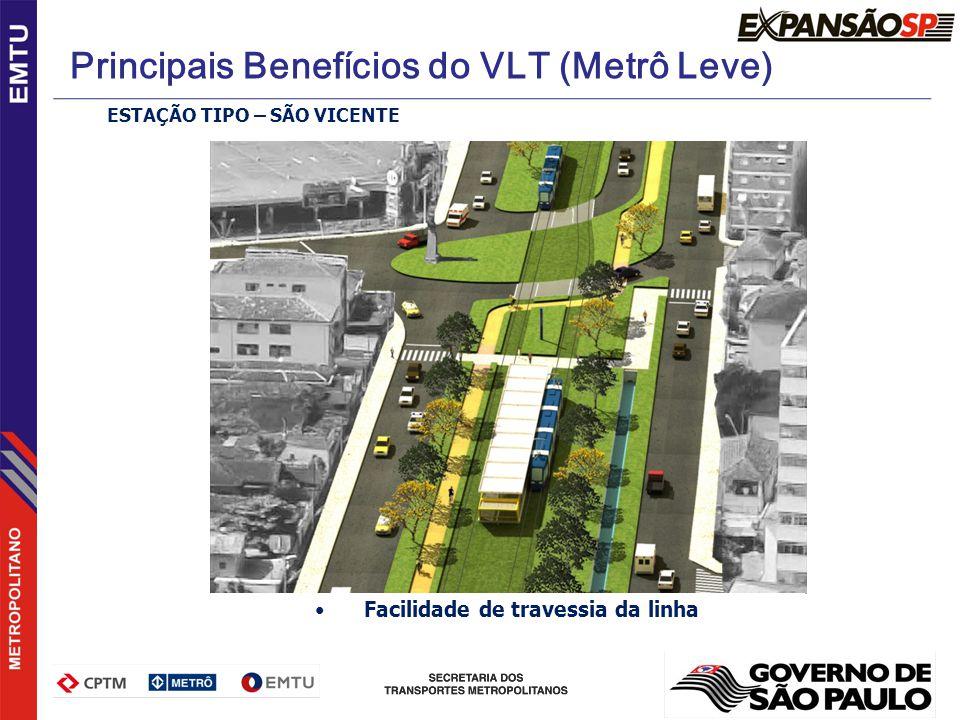 ESTAÇÃO TIPO – SANTOS Requalificação do entorno e tratamento das vias públicas Principais Benefícios do VLT (Metrô Leve)