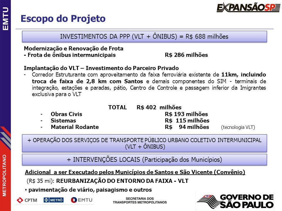 Modernização e Renovação de Frota - Frota de ônibus intermunicipaisR$ 286 milhões Implantação do VLT – Investimento do Parceiro Privado -Corredor Estr