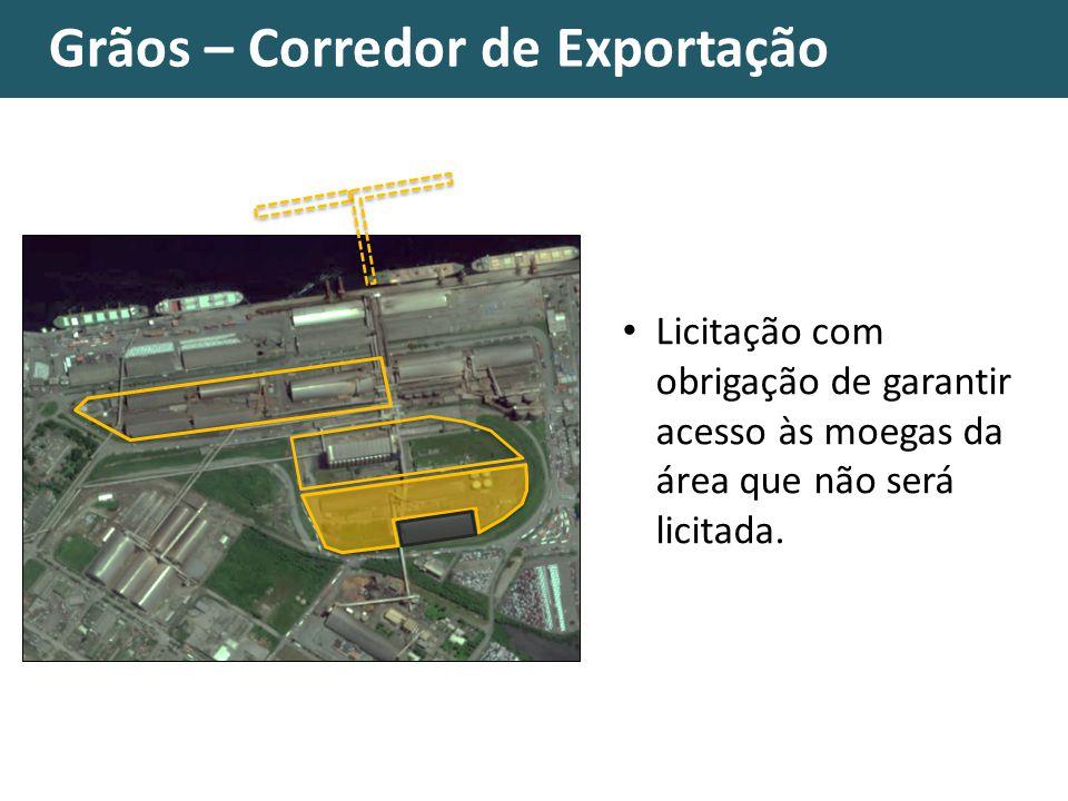 Grãos – Corredor de Exportação Licitação com obrigação de garantir acesso às moegas da área que não será licitada.
