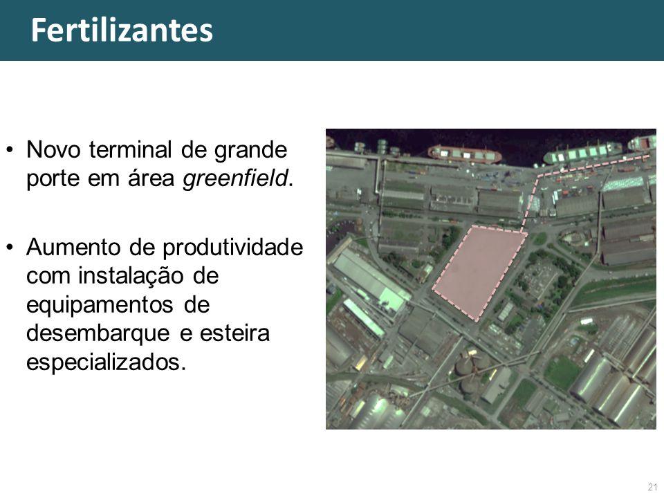 Fertilizantes 21 Novo terminal de grande porte em área greenfield. Aumento de produtividade com instalação de equipamentos de desembarque e esteira es