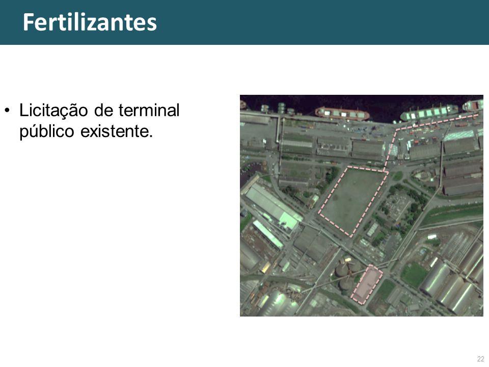 Fertilizantes 22 Licitação de terminal público existente.