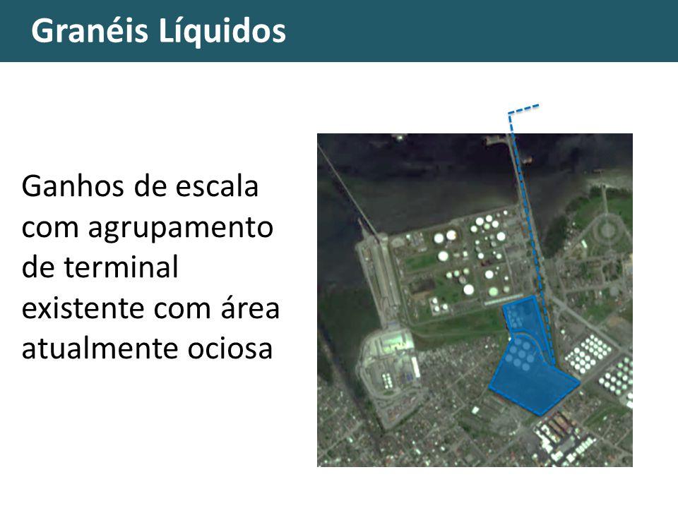 Granéis Líquidos Ganhos de escala com agrupamento de terminal existente com área atualmente ociosa