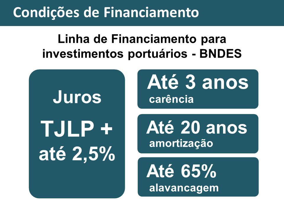 Condições de Financiamento Juros TJLP + até 2,5% Até 3 anos De amortização carência Até 20 anos Linha de Financiamento para investimentos portuários -