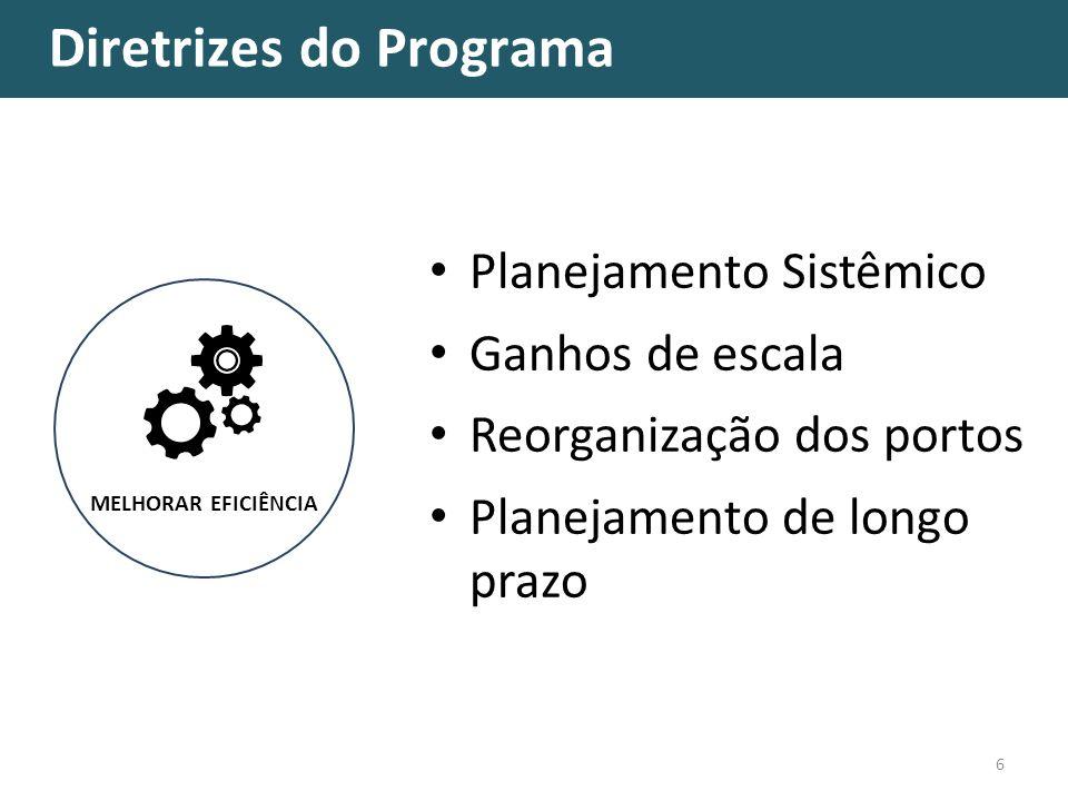 Grãos – Corredor de Exportação Ganhos de escala com a junção de 2 áreas.
