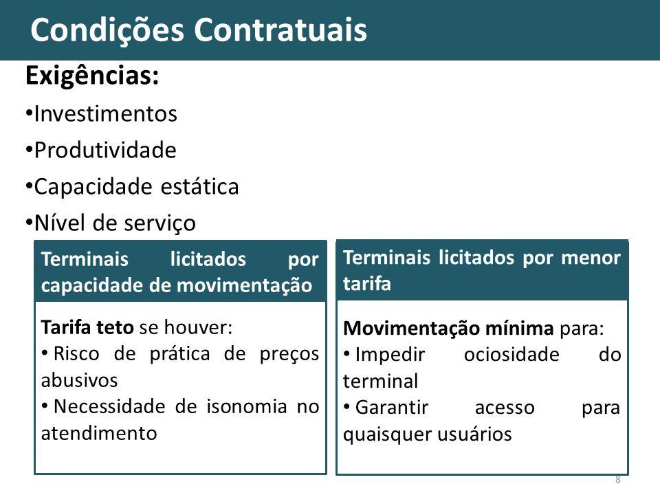 Exigências: Investimentos Produtividade Capacidade estática Nível de serviço Condições Contratuais 8 Tarifa teto se houver: Risco de prática de preços