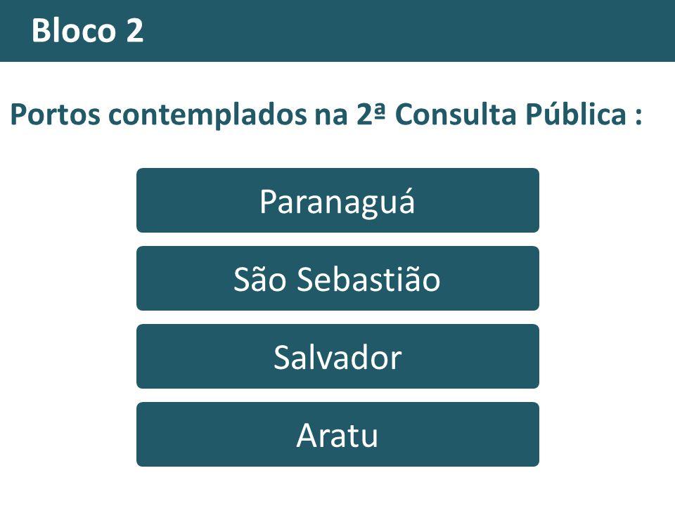 Bloco 2 Portos contemplados na 2ª Consulta Pública : Paranaguá Salvador Aratu São Sebastião