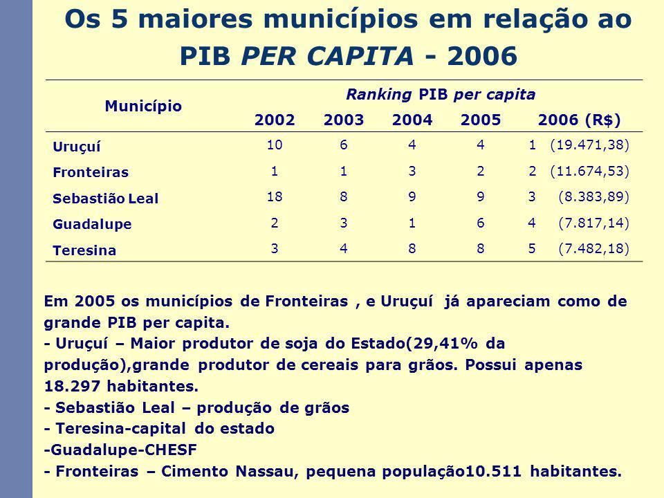 Os 5 maiores municípios em relação ao PIB PER CAPITA - 2006 Em 2005 os municípios de Fronteiras, e Uruçuí já apareciam como de grande PIB per capita.