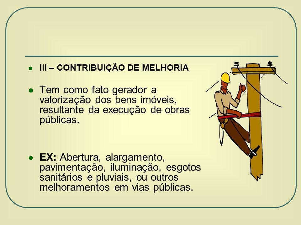 III – CONTRIBUIÇÃO DE MELHORIA Tem como fato gerador a valorização dos bens imóveis, resultante da execução de obras públicas.