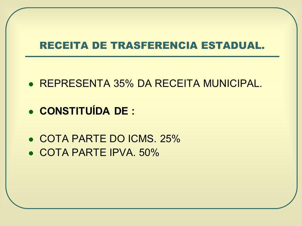 RECEITA DE TRASFERENCIA ESTADUAL.REPRESENTA 35% DA RECEITA MUNICIPAL.