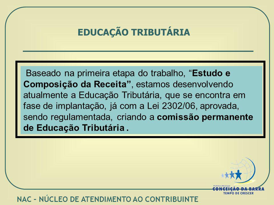 Baseado na primeira etapa do trabalho, Estudo e Composição da Receita, estamos desenvolvendo atualmente a Educação Tributária, que se encontra em fase de implantação, já com a Lei 2302/06, aprovada, sendo regulamentada, criando a comissão permanente de Educação Tributária.