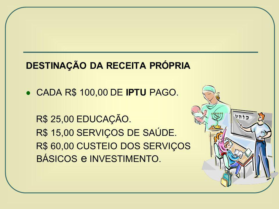 DESTINAÇÃO DA RECEITA PRÓPRIA CADA R$ 100,00 DE IPTU PAGO.