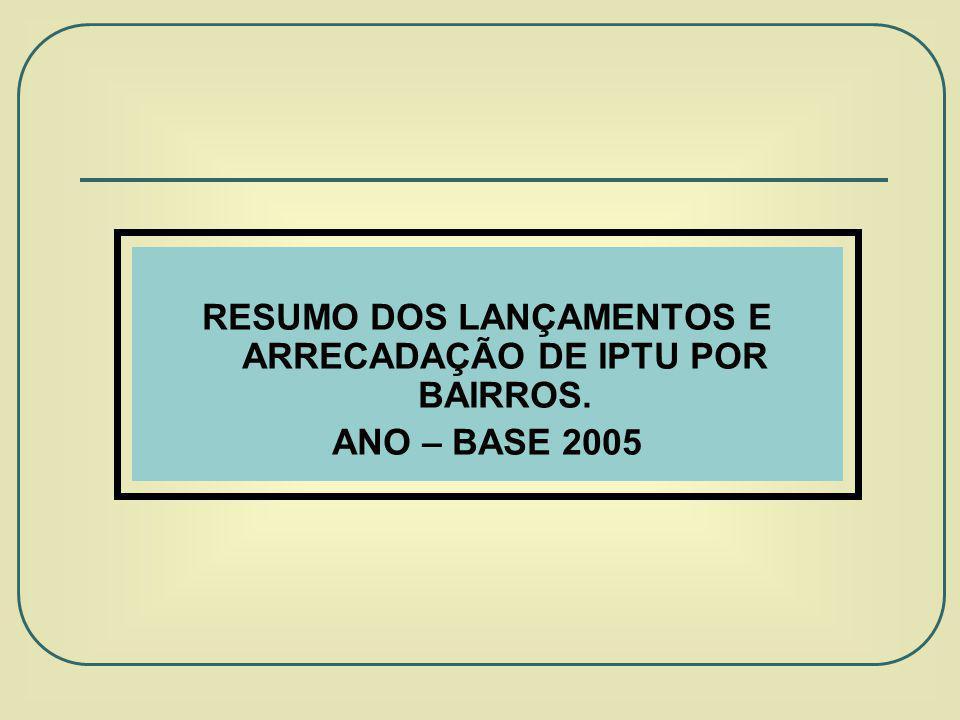 RESUMO DOS LANÇAMENTOS E ARRECADAÇÃO DE IPTU POR BAIRROS. ANO – BASE 2005