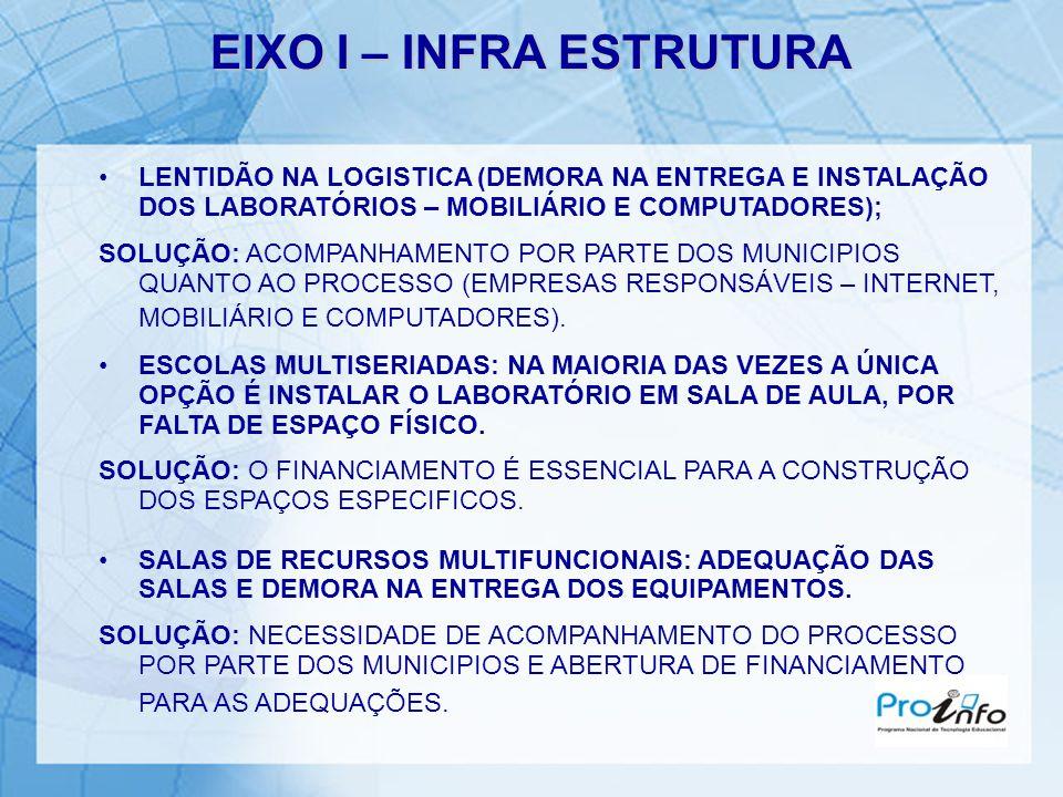 EIXO I – INFRA ESTRUTURA LENTIDÃO NA LOGISTICA (DEMORA NA ENTREGA E INSTALAÇÃO DOS LABORATÓRIOS – MOBILIÁRIO E COMPUTADORES); SOLUÇÃO: ACOMPANHAMENTO POR PARTE DOS MUNICIPIOS QUANTO AO PROCESSO (EMPRESAS RESPONSÁVEIS – INTERNET, MOBILIÁRIO E COMPUTADORES).